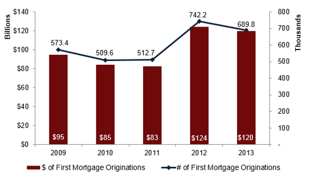 1st-mortgage