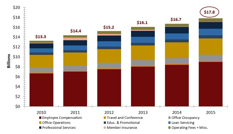 Operating_Expense_Composition_V2