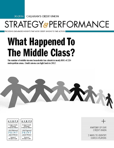 Strategy & Performance 3Q 2016 Cover