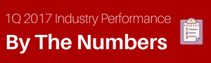 Industry_Performance