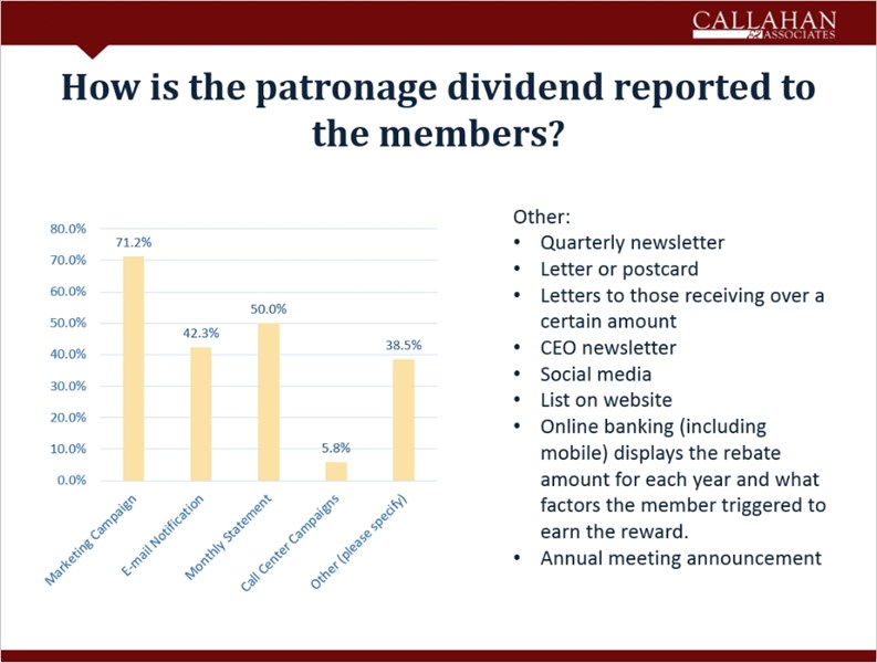 How_is_the_patronage_dividend_reported_to_the_members