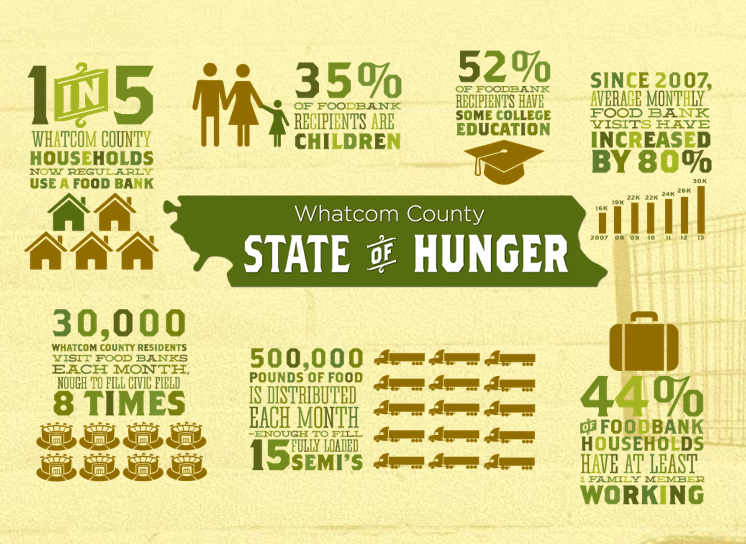 State_of_Hunger