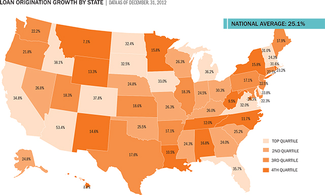 loan-orig-growth-by-state