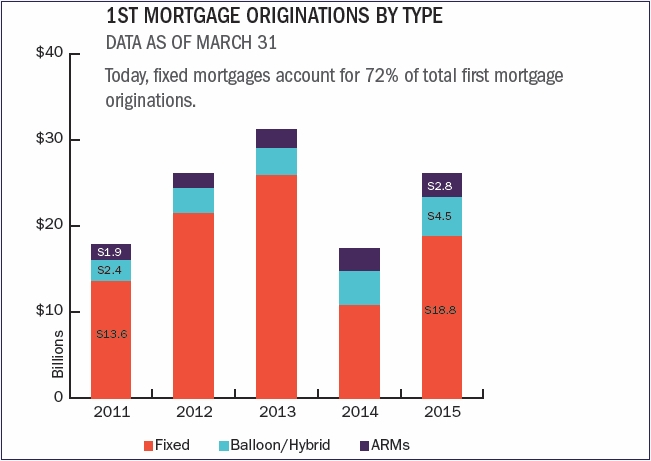 mortgage_lending_graph_1