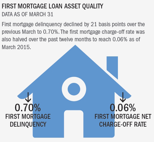 mortgage_lending_graph_4