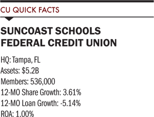 suncoast-schools-quick-facts