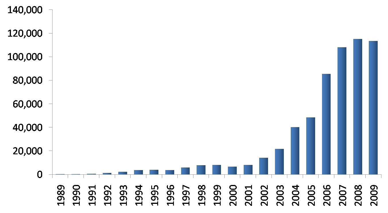 Callahan & Associates' HECMs Experience Rapid Growth In Recent Years