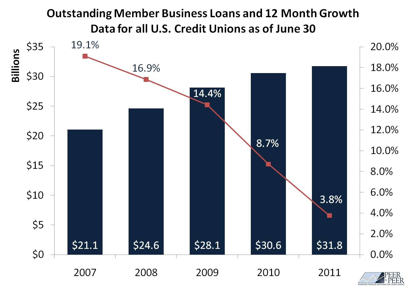 MBL Outstanding, 2Q2011